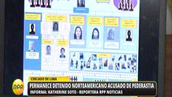 Policía presentó el organigrama de la organización.