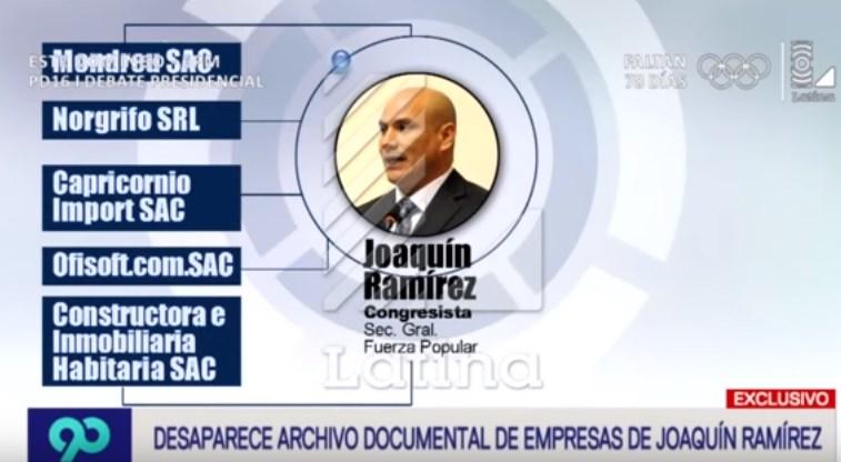 Documentos de empresas de Joaquín Ramírez desaparecieron.