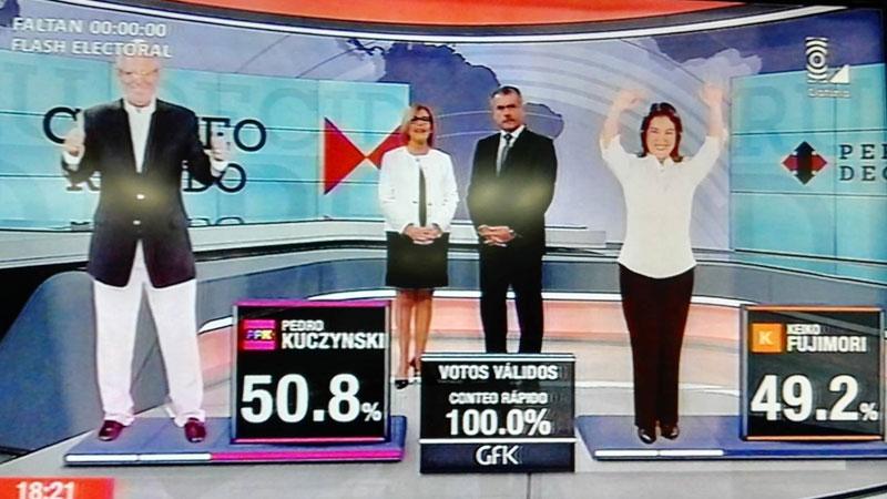 GFK al 100% en conteo rápido le da a PPK 50.8% y a Keiko Fujimori 49.2%. Una diferencia de 1.6%.