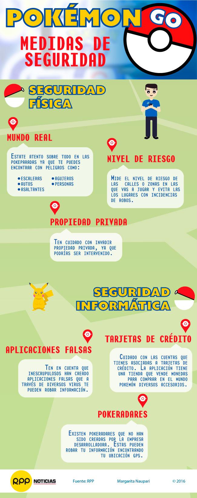 Pokémon GO: Medidas de seguridad que debes tomar