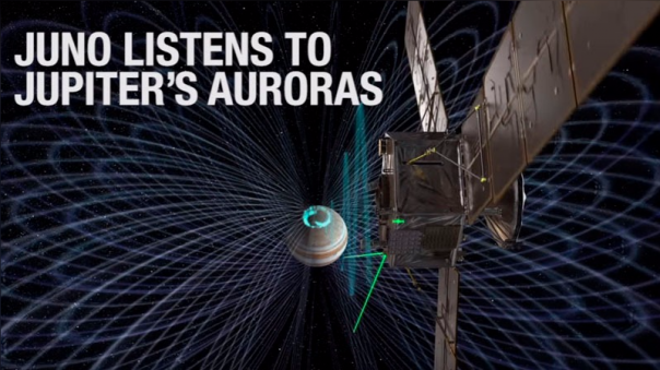 Juno escucha las auroras de Júpiter