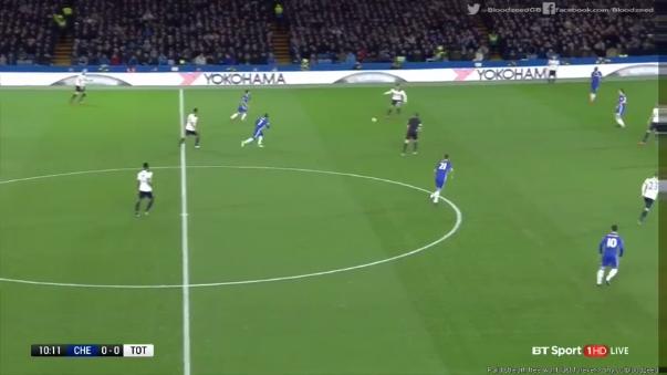 Chelsea 2-1 Tottenham Hotspur (Resumen de goles).