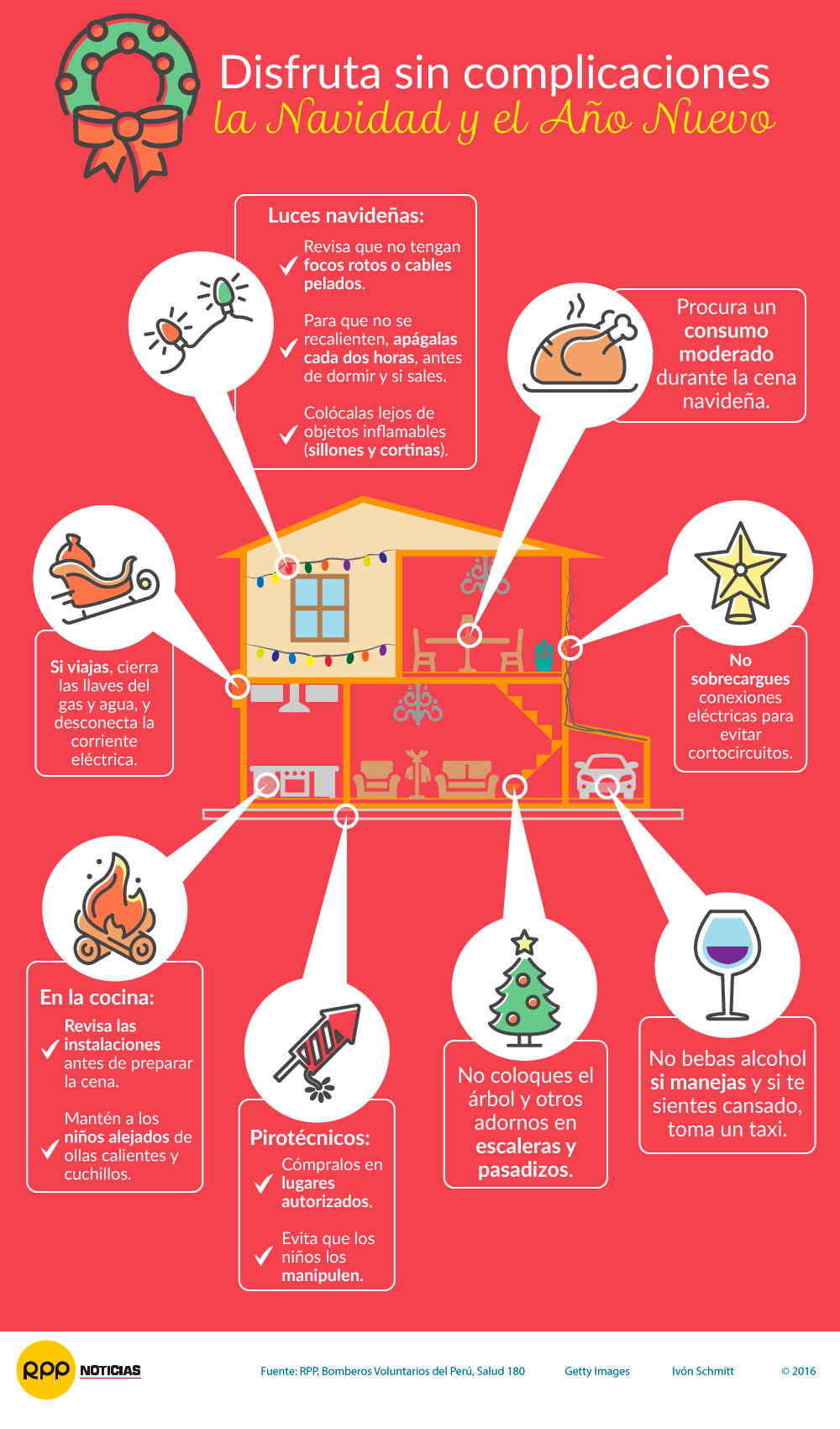 Prevención de accidentes en Navidad y Año Nuevo