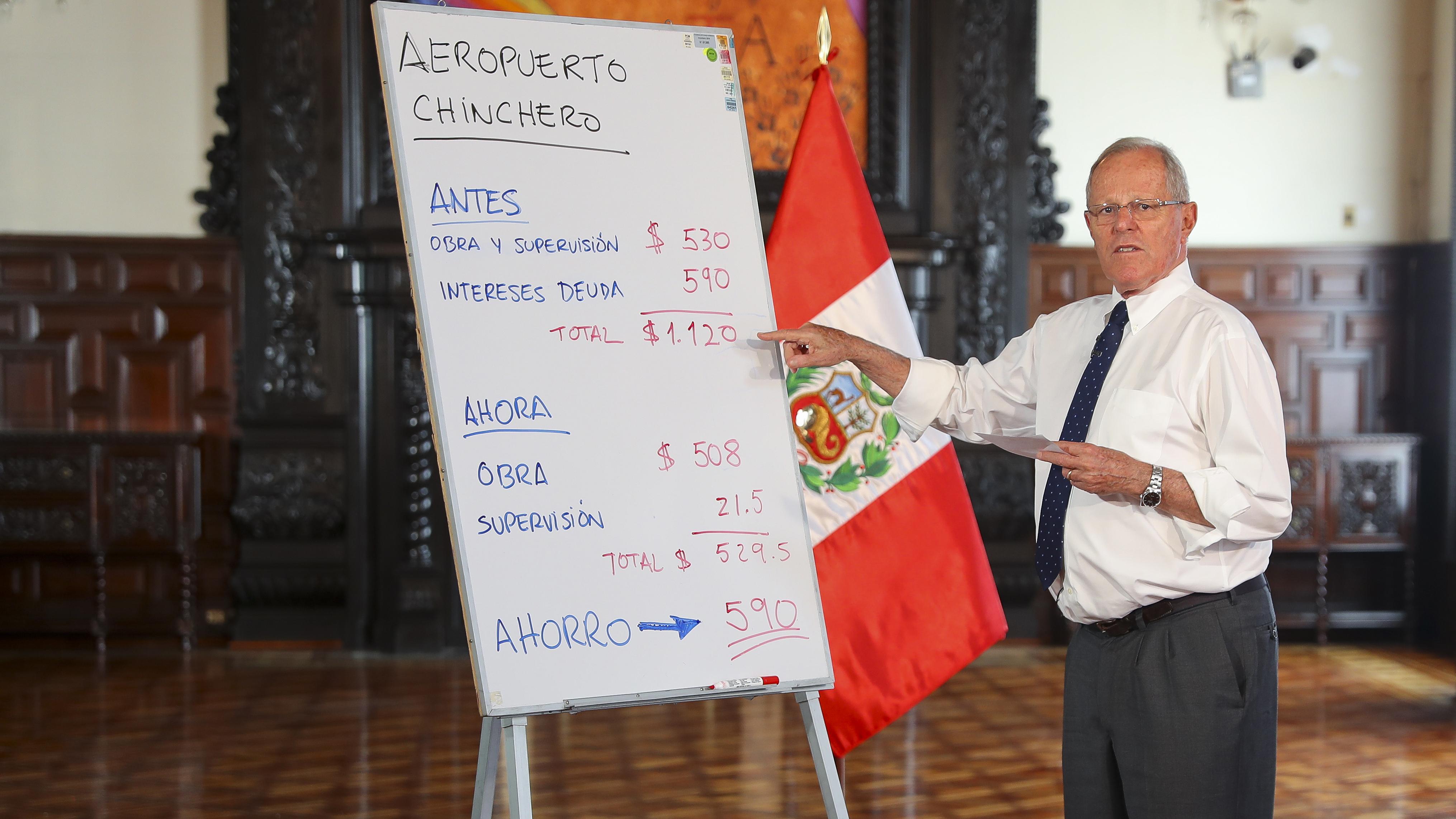 El presidente uso una pizarra para explicar que el Estado ahorra dinero con la nueva adenda del contrato para el aeropuerto de Chinchero.