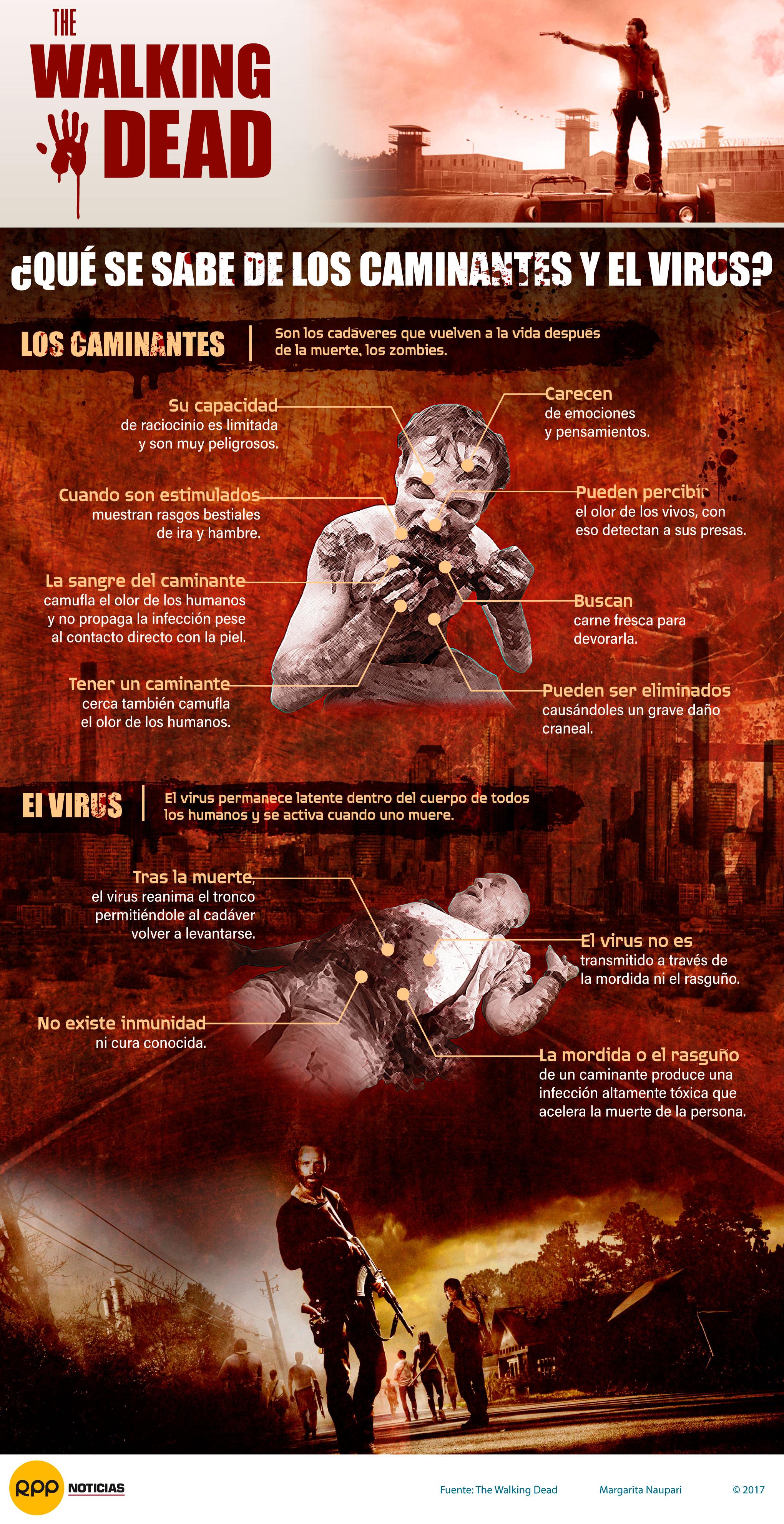 The Walking Dead: ¿cuál es el origen de los 'walkers'?