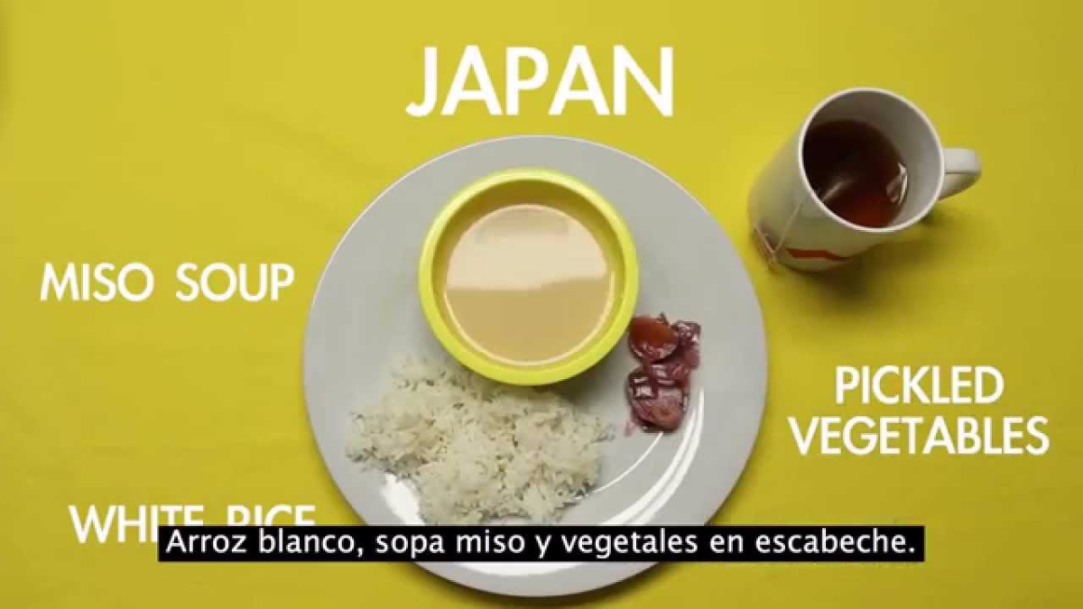 Este video hace un repaso rápido por los desayunos del mundo.