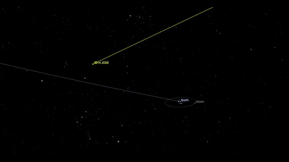 El asteroide se conoce como 2014 JO25 y fue descubierto en mayo de 2014.