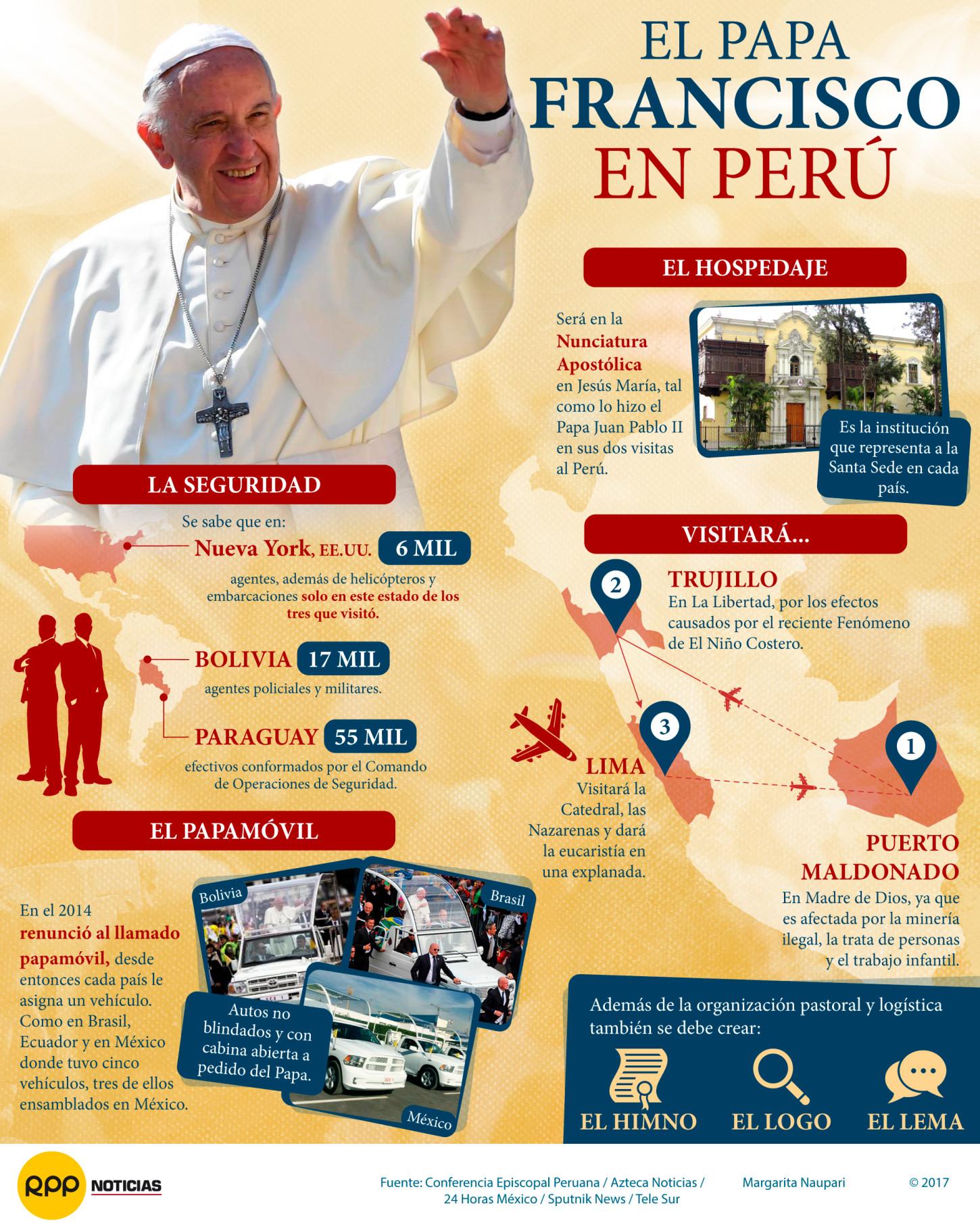 El Papa Francisco en Perú: Algunos detalles de su llegada al país