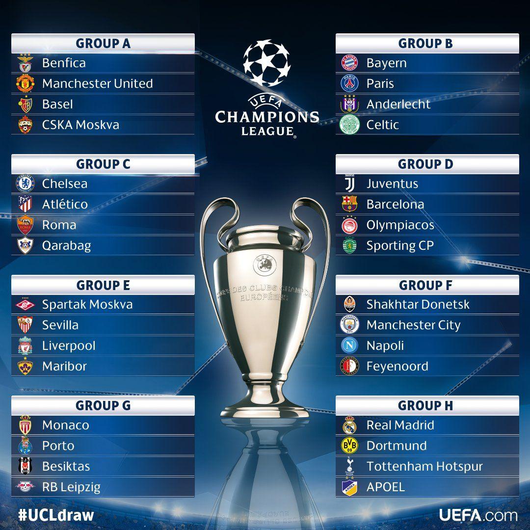Los 32 equipos ya fueron confirmados en sus respectivos grupos.