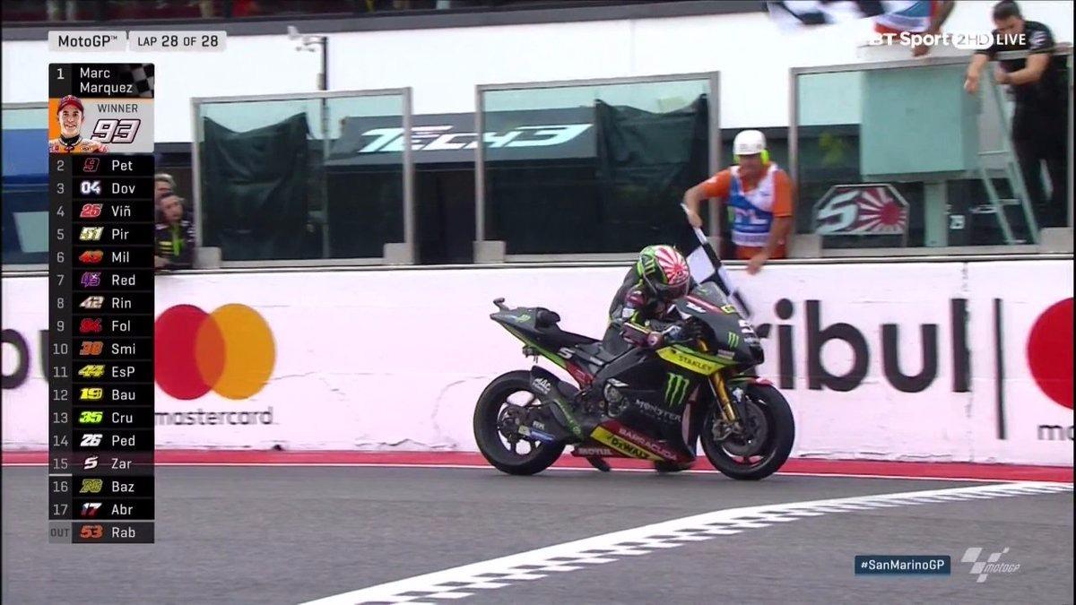 Johann Zarco es el piloto francés más ganador en la historia del Campeonato del Mundo de Motociclismo con 16 victorias.