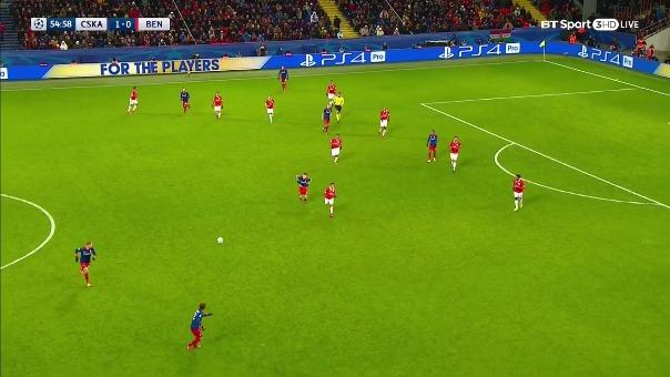 CSKA Moscú 2-0 Benfica.