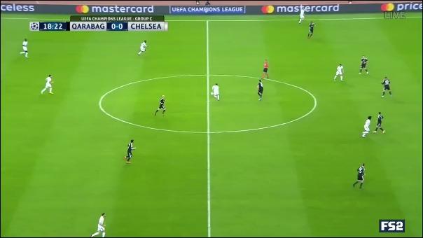 Qarabag 0-4 Chelsea