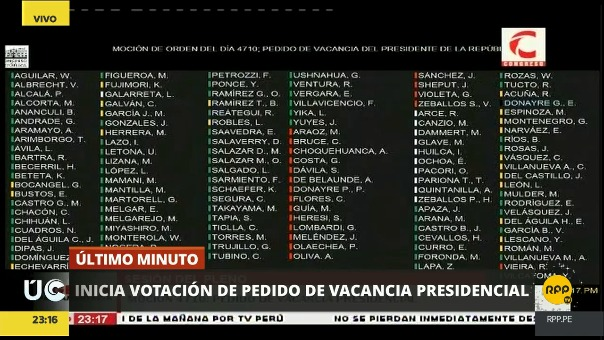 Tras conocerse el resultado muchos congresistas saltaron de sus curules. Kenji Fujimori tuvo un emotivo abrazo con Gilbert Violeta, vocero de Peruanos por el Kambio.