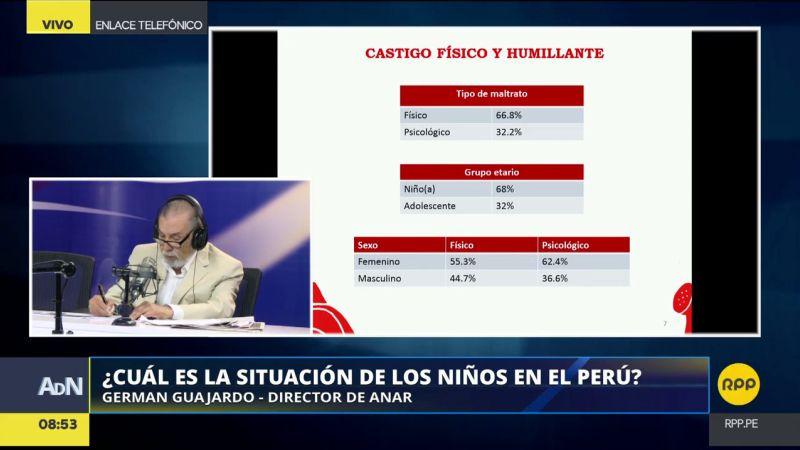 Germán Guajardo, director de la fundación ANAR, estuvo esta mañana en Ampliación de Noticias.