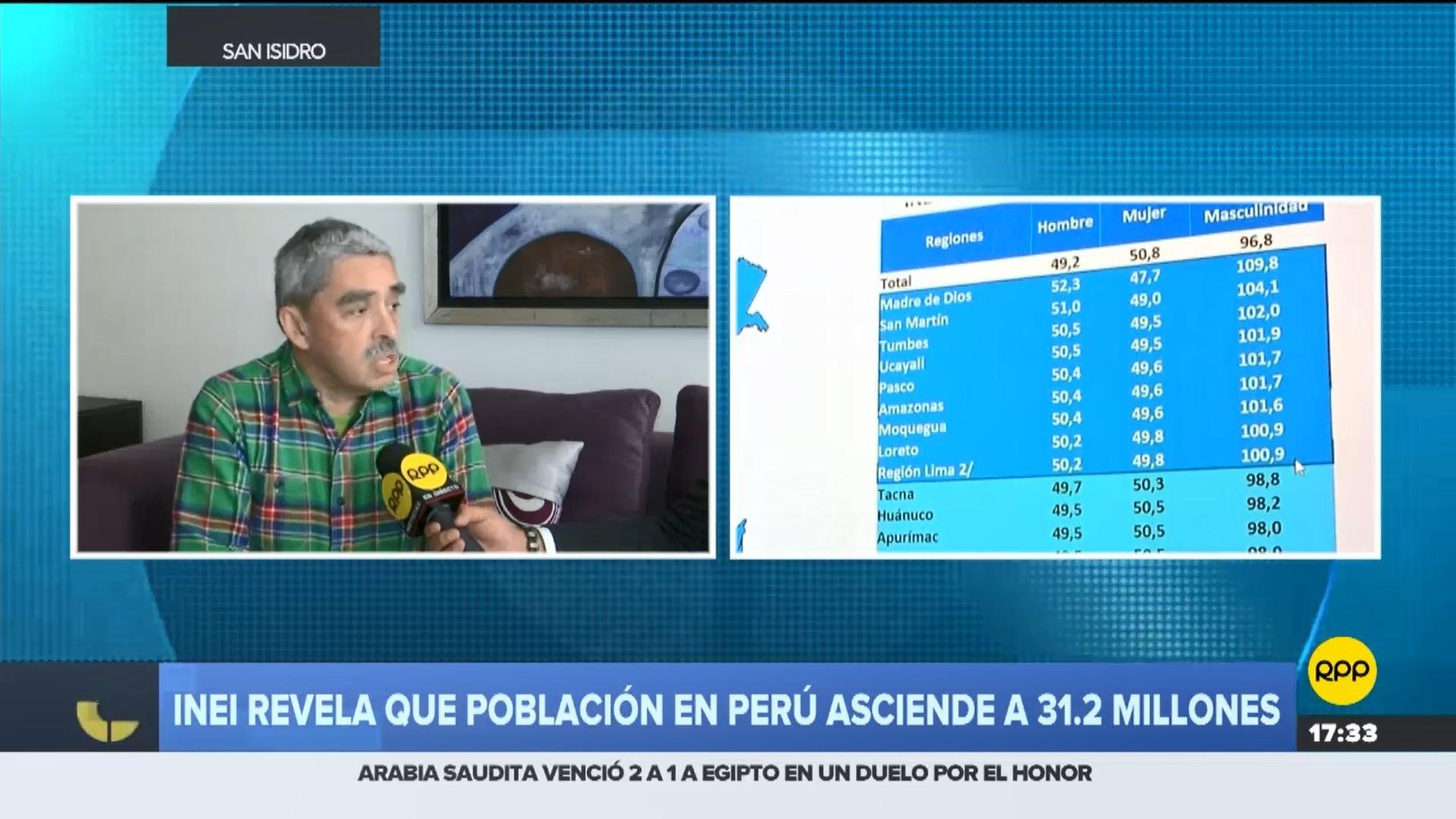 Matuk comentó que se deben tomar las cifras del Reniec que sostienen que hay más de 33 millones de peruanos.