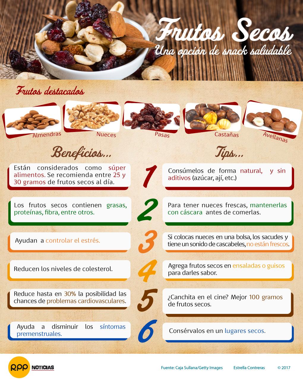 Nueces almendras y consumir de beneficios