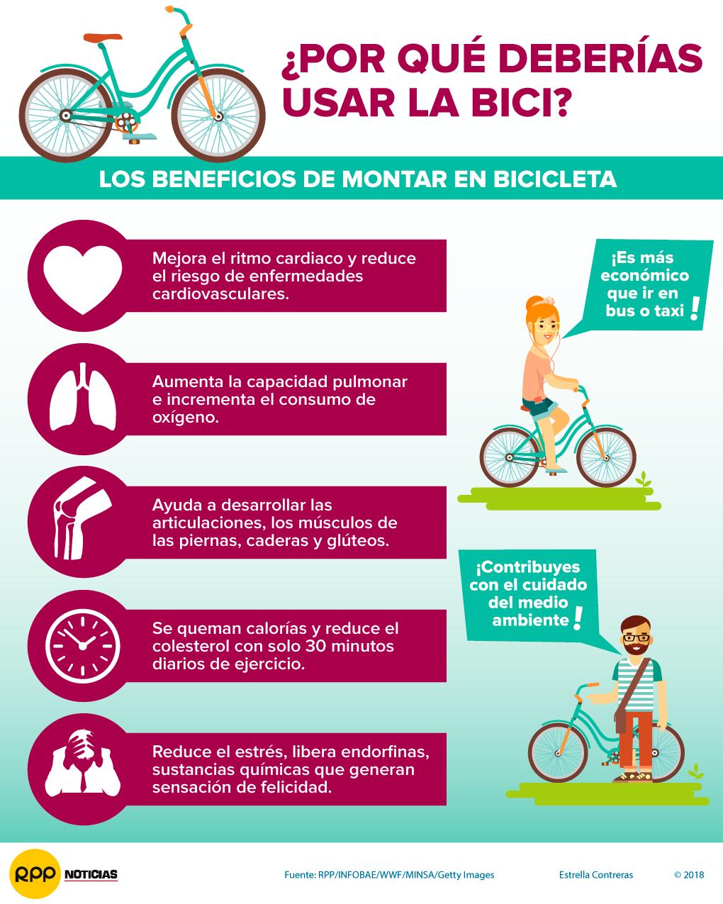 Día Nacional de la Bicicleta: Los beneficios de ser un ciclista ...