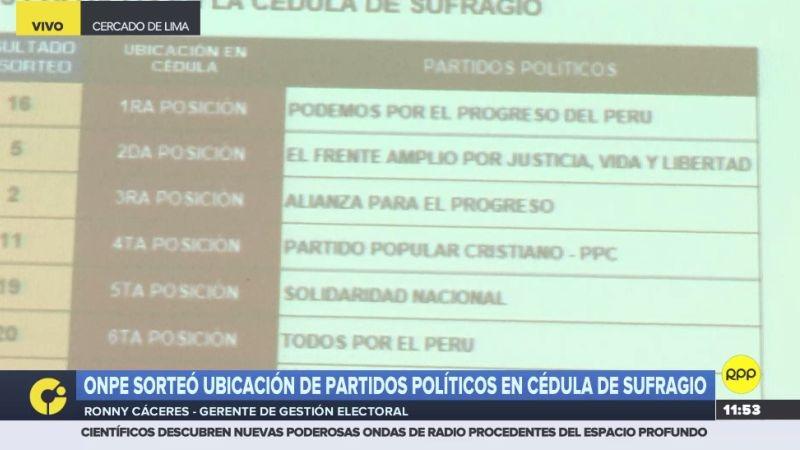 En las elecciones del 7 de octubre están llamados a votar 23 millones 374,975 peruanos.