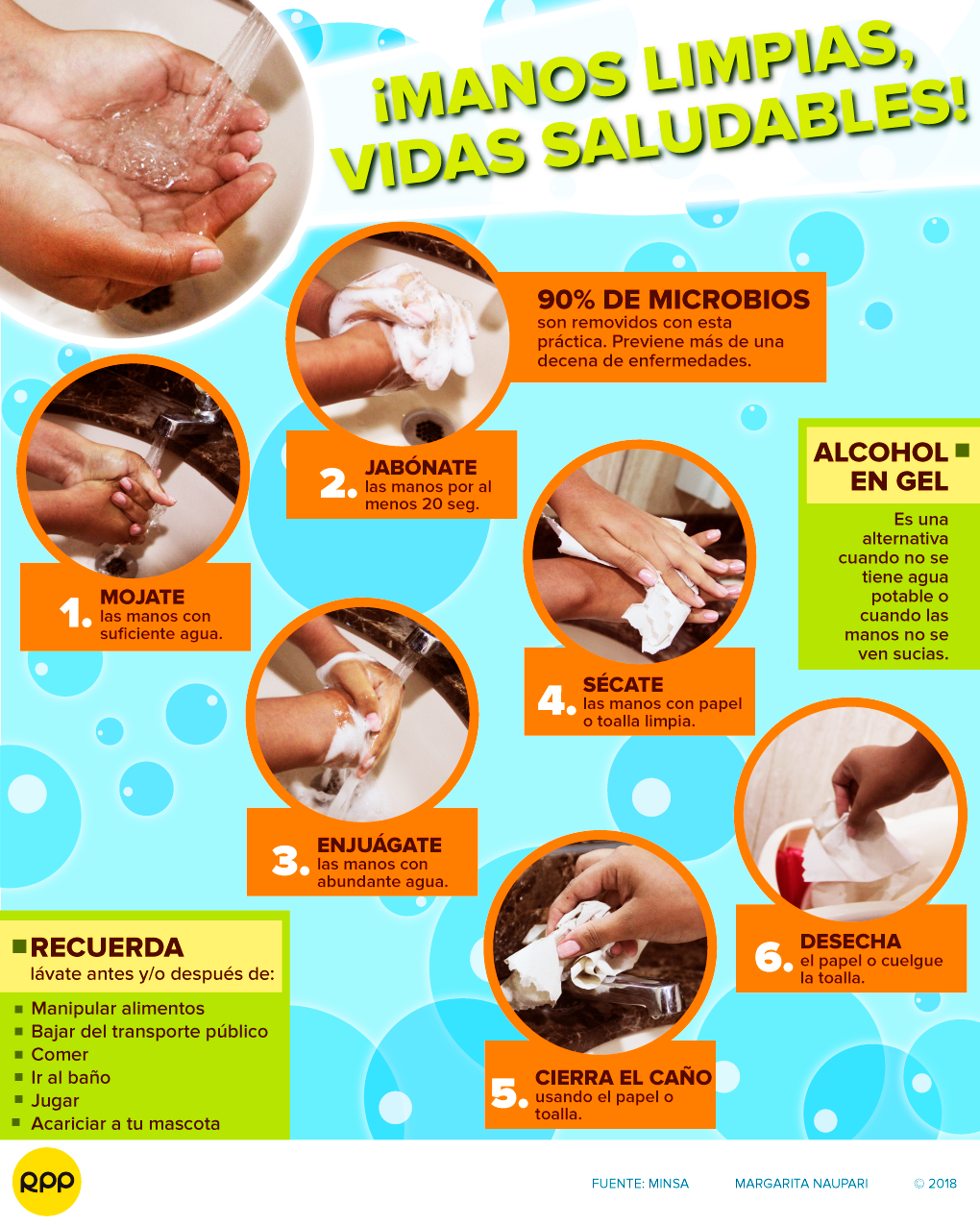 El lavado de manos: Una práctica fácil y económica que salva vidas ...