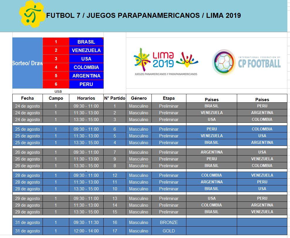Juegos Panamericanos 2019 Calendario Futbol.Lima 2019 Conoce El Fixture De Futbol 7 Y Baloncesto En